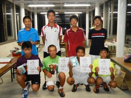 上越市テニス協会のブログ 2013...